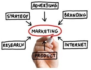 http://enjoy-job.ru/wp-content/uploads/2013/07/marketolog3.jpg
